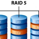 Mengenal Redundant Array of Independent Disks (RAID) …!!!
