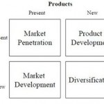 Mau menang ???… Choose the right  Product-Market Growth Strategy…!!!