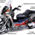Vetrix, Real Electric Maxi-Scooter…!!!