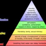 Filosofi Hidup,… Hukum Maslow itu terbalik …!!!