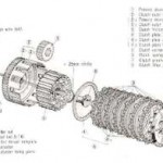 Motorcyclez Clutch,… how it works… !!!