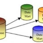 Datawarehouse,… Inmon vs Kimball approach … !!!