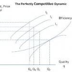 Pabrikan mau jadi juara,… kudu Sustaining Competitive Advantage …!!!