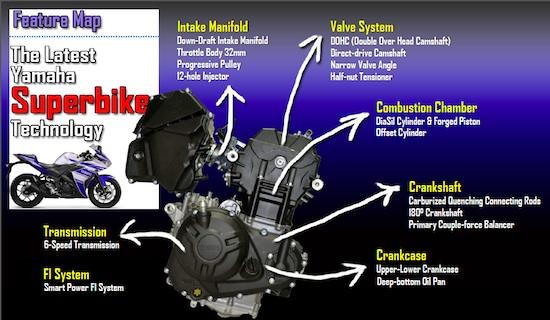 R25 downdraft intake manifold