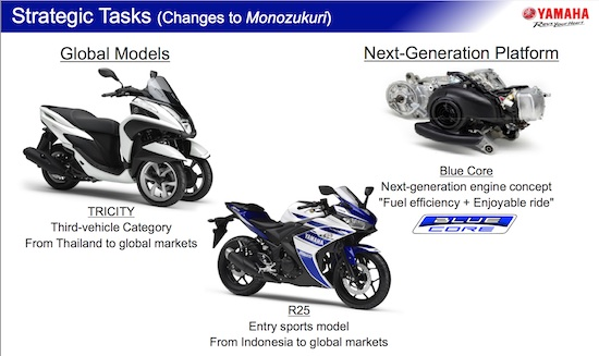 strategic task yamaha
