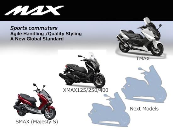 Yamaha Max Series