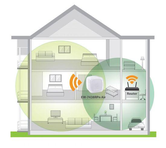 wifi extender 02