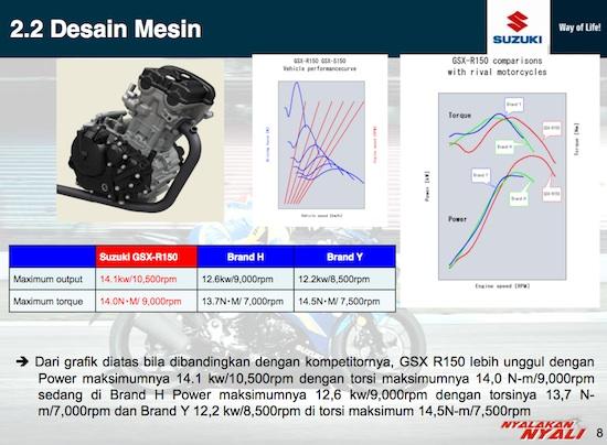 suzuki-gsx-r150-slide-02