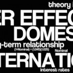 Fisher Effect dari Irving Fisher,… keterkaitan antara Inflation Rate terhadap Nominal Interest Rate …!!!