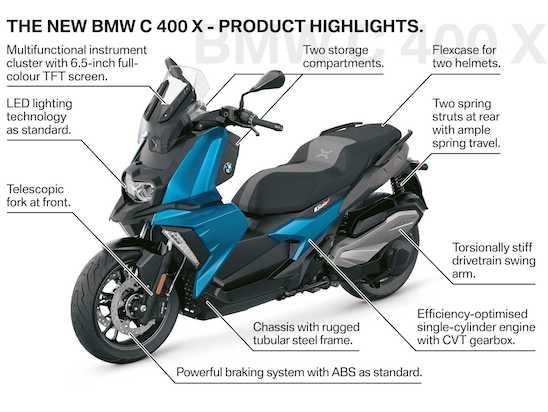 BMW C400X fitur
