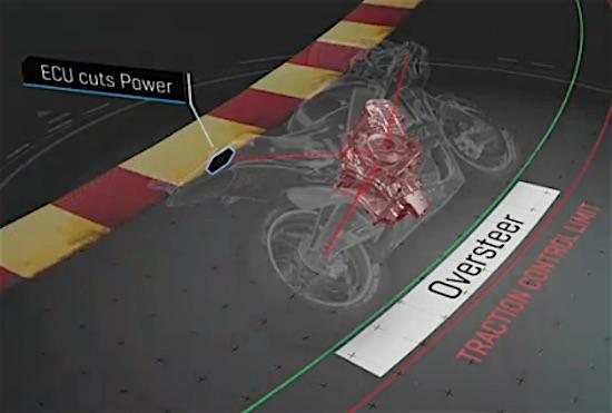 TCS MotoGP 2