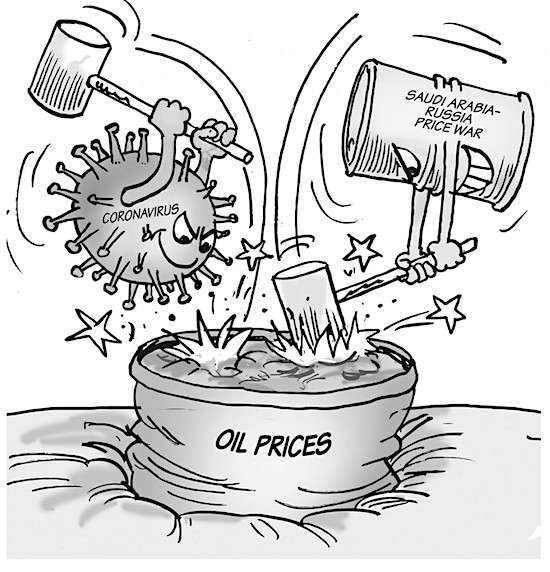 Corona and Oil price war