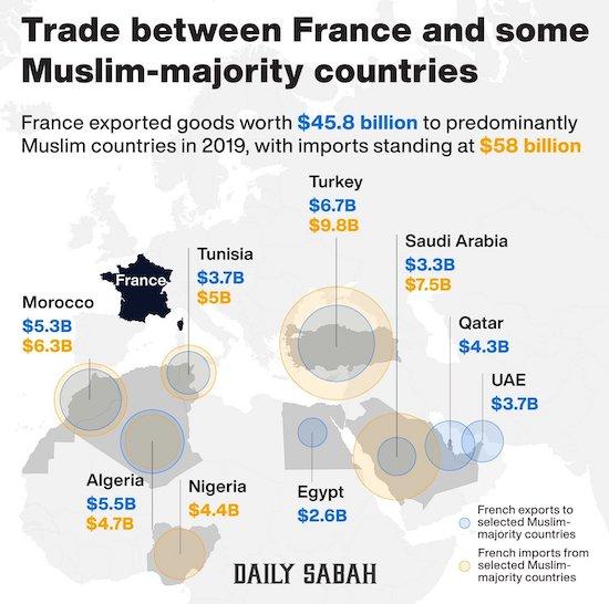 France Trade 2