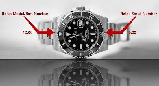 Rolex serial number