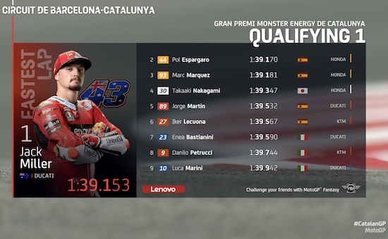 MotoGP Catalunya 2021 Q1