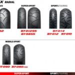 Sekilas tentang Bridgestone Tyre … !!! (I)